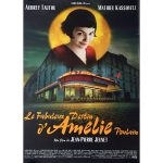 Travel Reviews: Amélie – Film